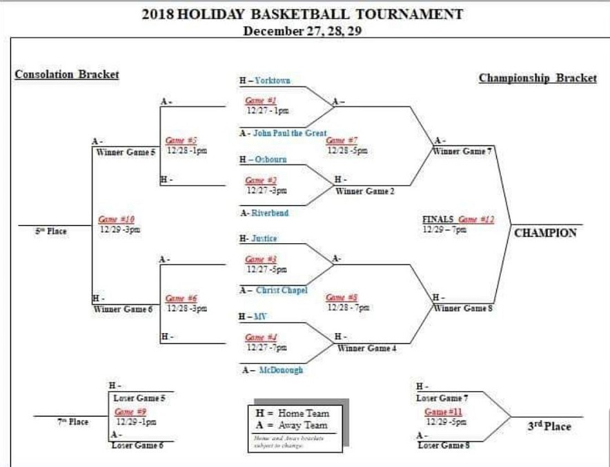 Head down to Mount Vernon for the Majors' Holiday Classic.