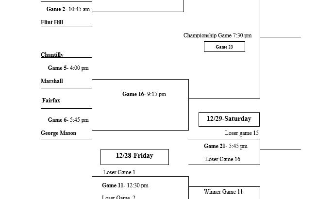All games at Fairfax High School.
