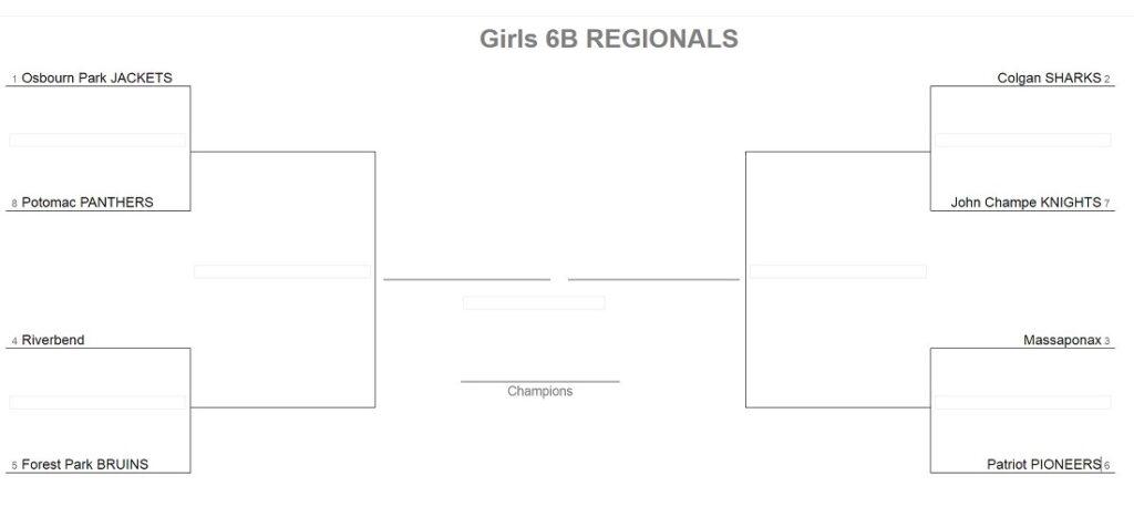 Girls regional